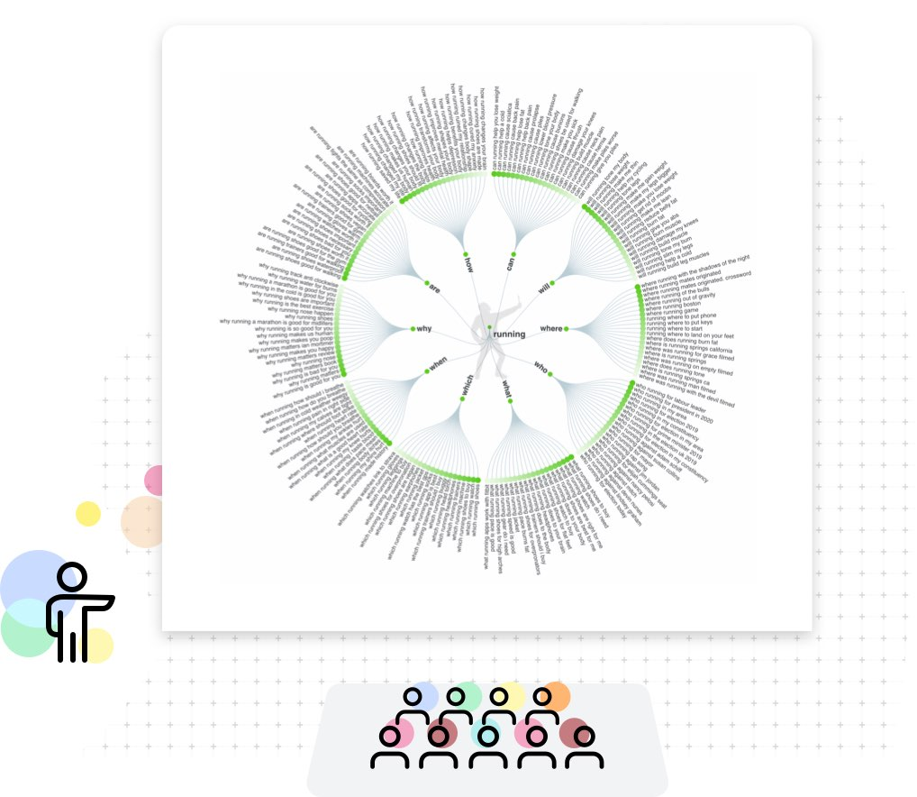 icon of a person presenting the visualisation wheel to their audience